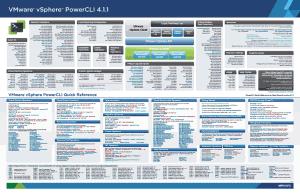 VMware vSphere PowerCLI 4.1.1 Poster