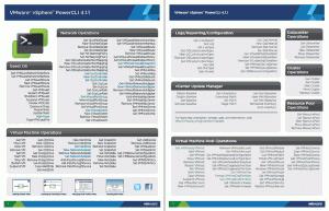 VMware vSphere PowerCLI 4.1.1 Poster Print Version