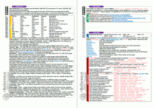 VMware vSphere 5.0 Reference Card Full Page